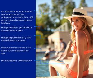 Beneficios del sombrero panama