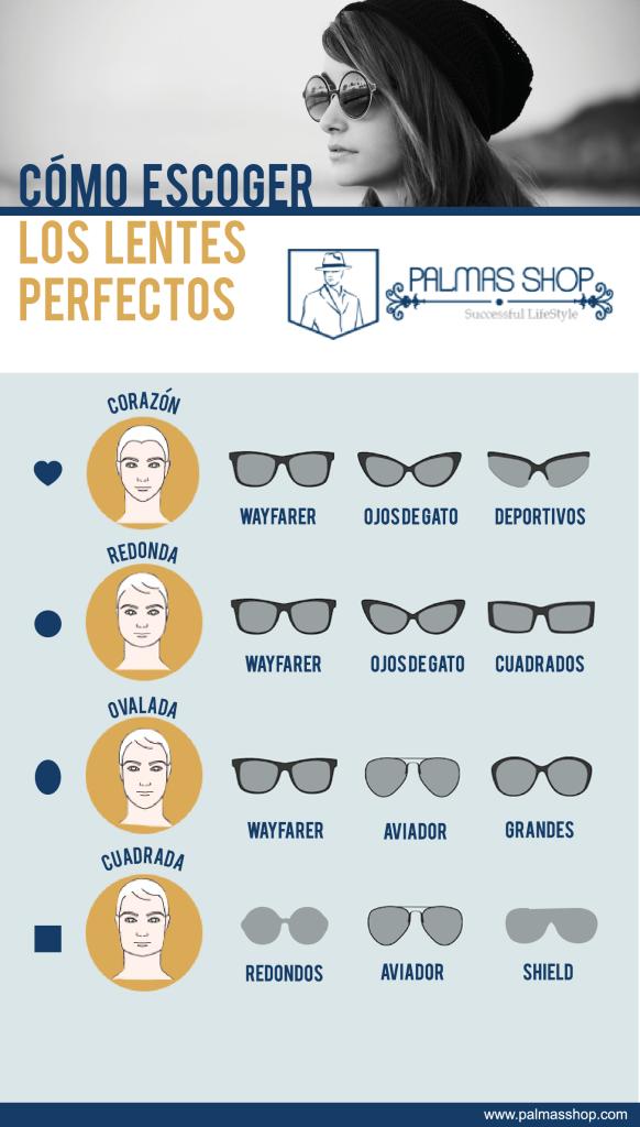 info-lentes-perfectos